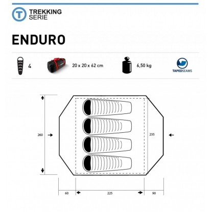 Trimm Enduro tent