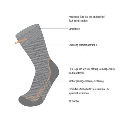 Turistinės kojinės Lowa...