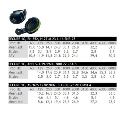 Hellberg Secure 1C earmuffs