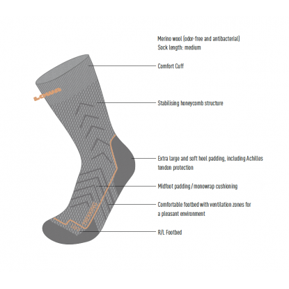 Trekking socks Lowa Trekking black
