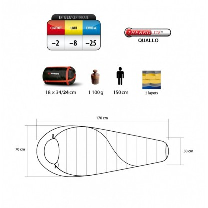 Trimm Balance Jr. sleeping bag